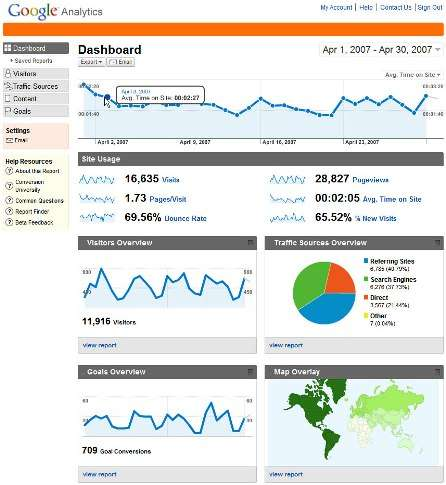 google-analytics-revamped