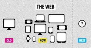 What is a responsive web design