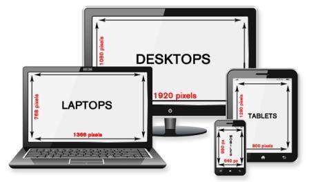 What is a responsive web design | Responsive Web Design by Rick Cano @ Cano Consulting